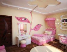 пример необычного интерьера спальни для девочки фото