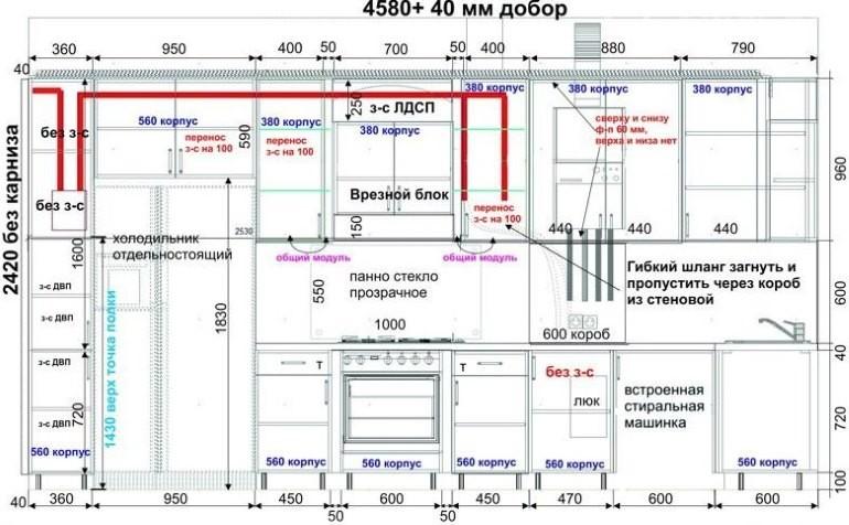 Схема размещения кухонного гарнитура линейной планировки