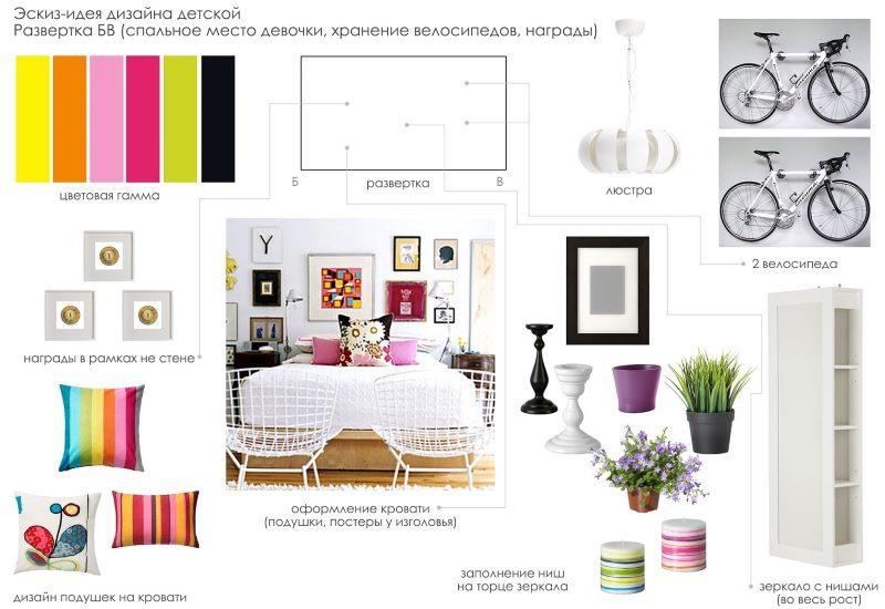 Схема и фото отдельных деталей планировки спального места для девочки