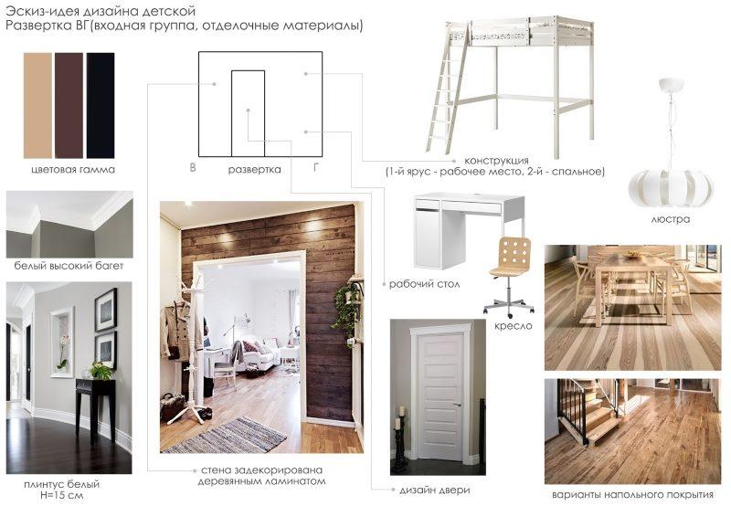 Дизайн-проект входной группы комнаты для девочки и мальчика