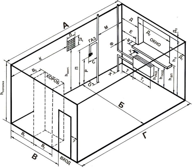 План помещения кухни с указанием размеров и коммуникаций