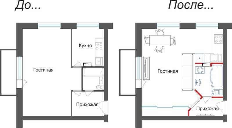 Схема объединения маленькой кухни с гостиной в однокомнатной квартире