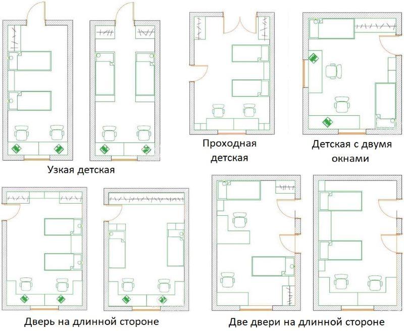 Схемы размещения мебели в детских комнатах