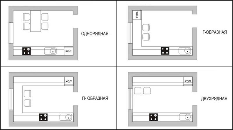 Схема различных планировок для кухни в 6 квадратов