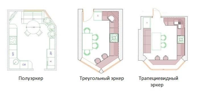 Разновидности эркеров в многоэтажных домах серий П44Т и П44К