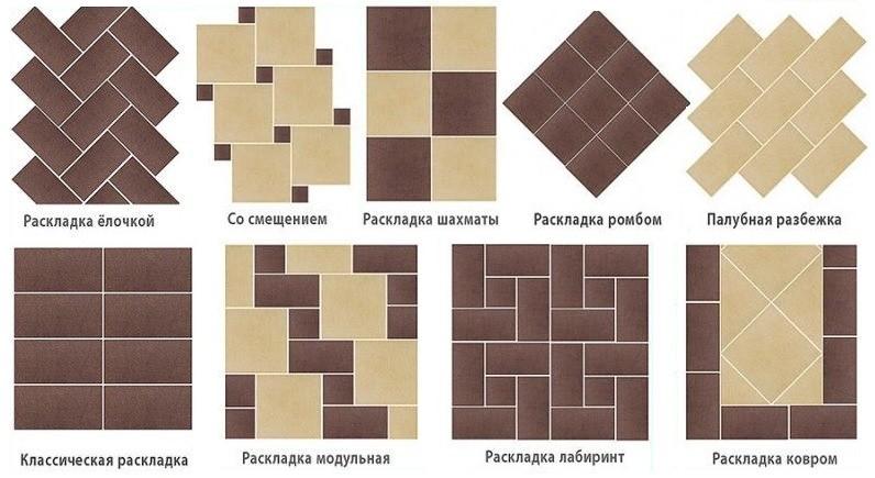 Схемы раскладки керамической плитки на кухонном полу