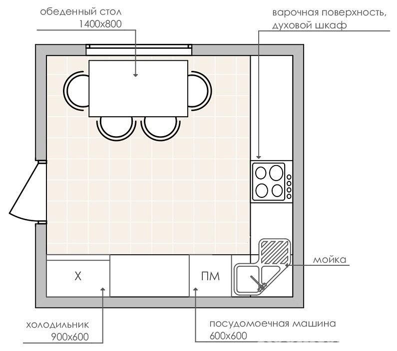 План-схема квадратной кухни площадью 9 квадратных метров