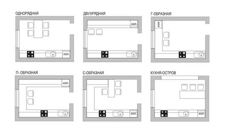 Схемы планировочных решений для прямоугольной кухни