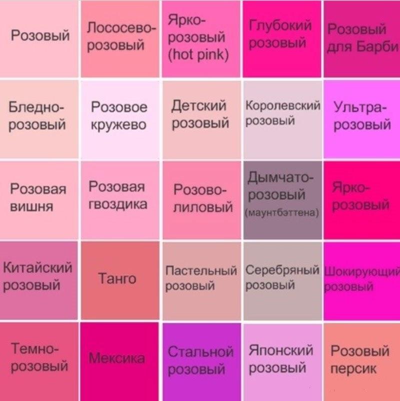 Оттенки розового цвета в дизайне интерьеров