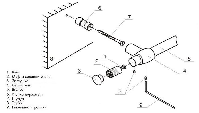 Схема монтажа кухонного рейлинга своими руками
