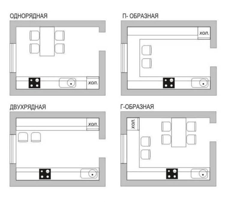 Схемы планировки кухни площадью в 11 кв м