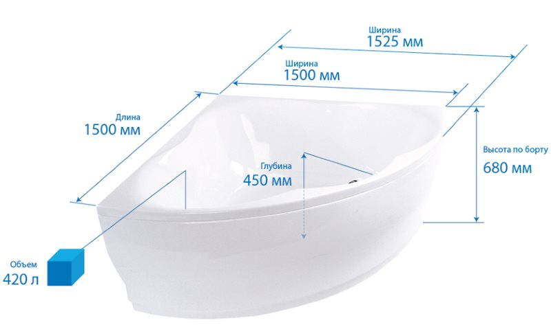 Размеры стандартной ванны углового типа