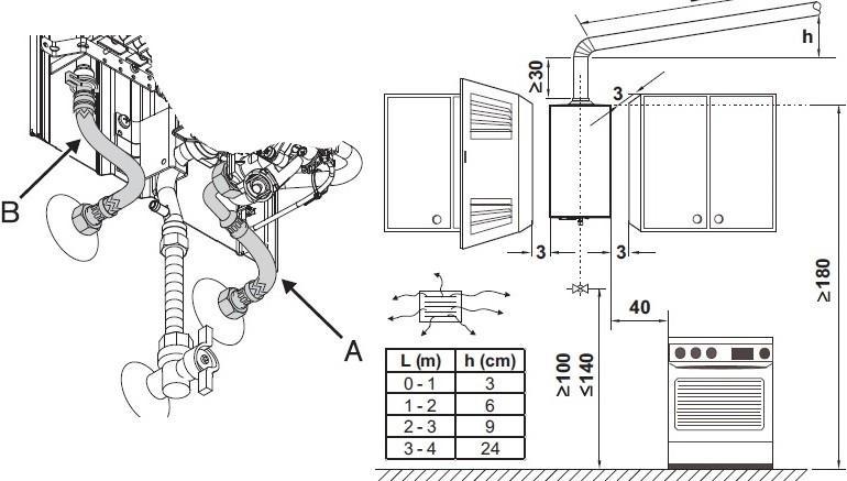 Схема монтажа газовой колонки в кухне хрущевки