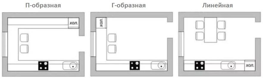 Схемы планировки кухни в квартире и в частном доме