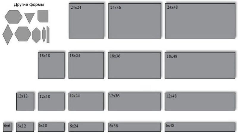 Размеры напольной плитки для ванны