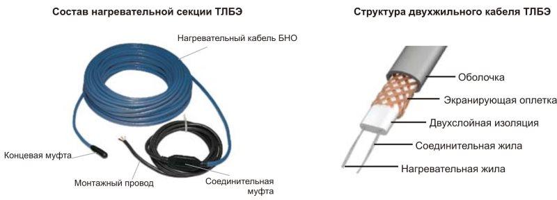 Устройство кабеля электрического теплого пола