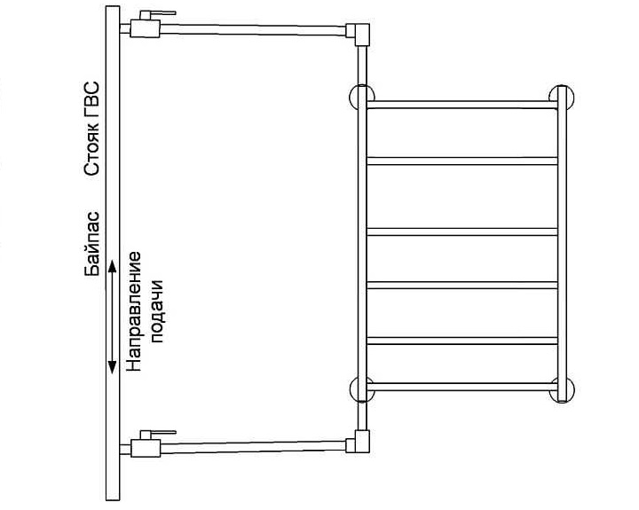 Схема бокового подсоединения полотенцесушителя лесенка