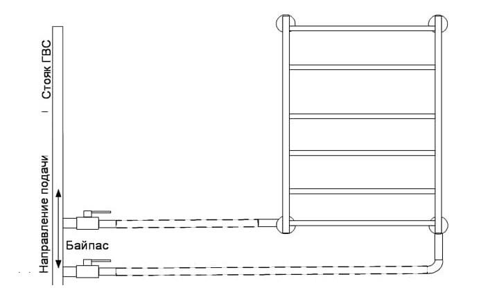 Стандартная схема подключения водяного полотенцесушителя с нижней подводкой