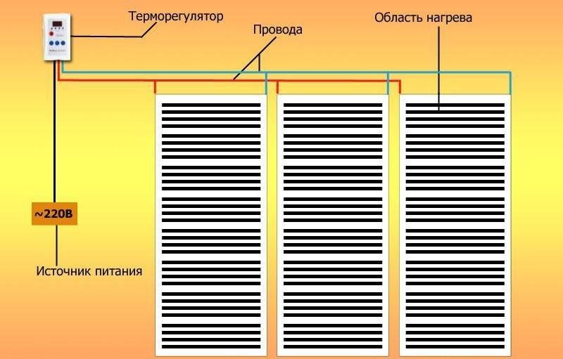 Электрическая схема подключения теплого пола пленочного типа