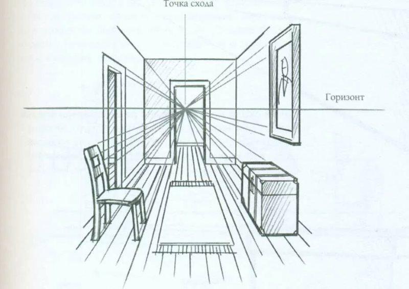 Эскиз кухни в перспективе с одной точкой схода