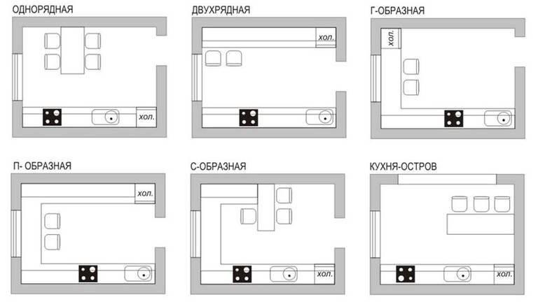 Основные виды планировки кухни 13 кв метров