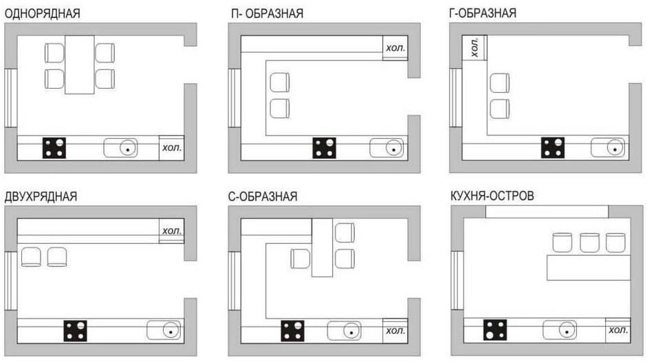 Схемы различных планировок для прямоугольной кухни