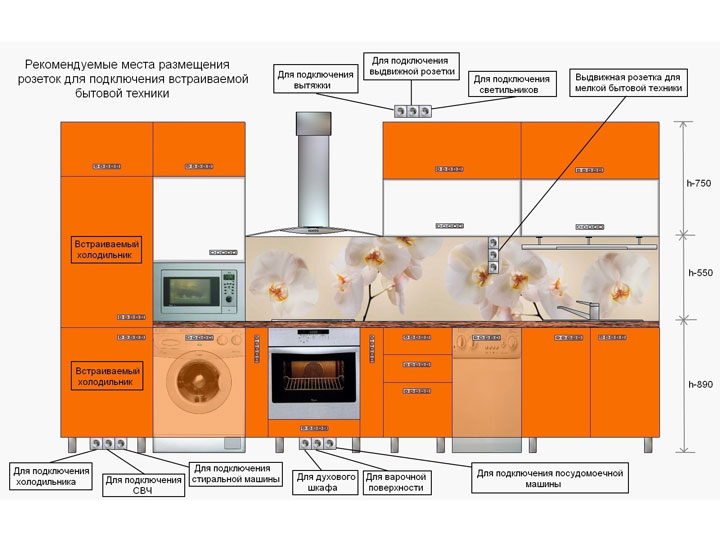 розетки на современной кухне дизайн фото