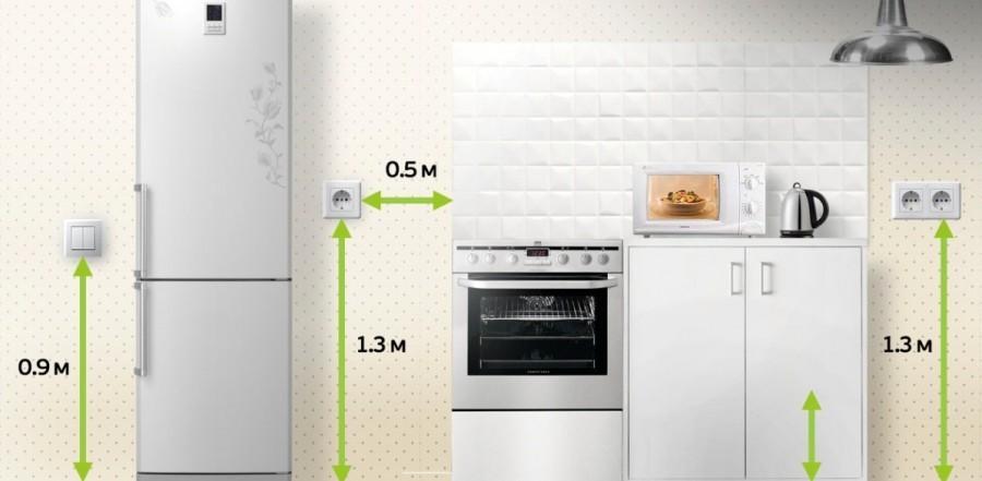 розетки на современной кухне идеи дизайн