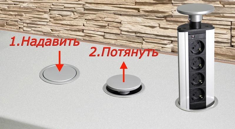 розетки на современной кухне дизайн
