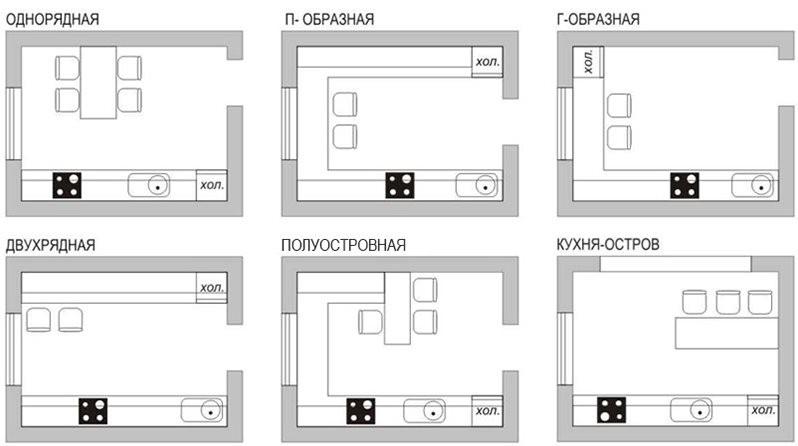 Схемы планировочный решений кухонного гарнитура