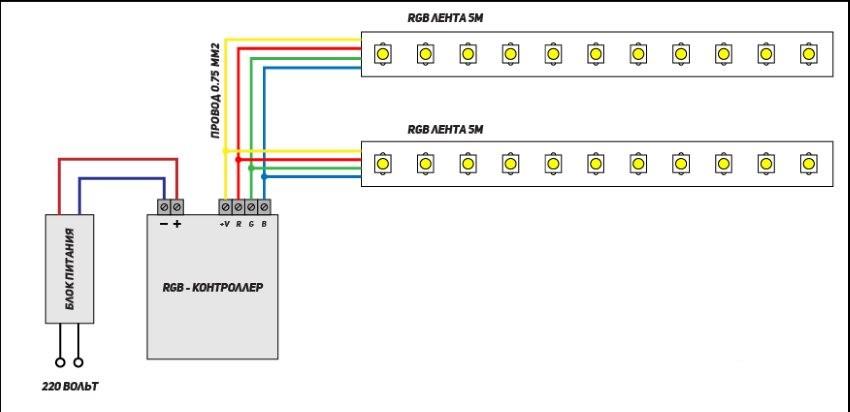 Принципиальная схема подключения низковольтной светодиодной ленты