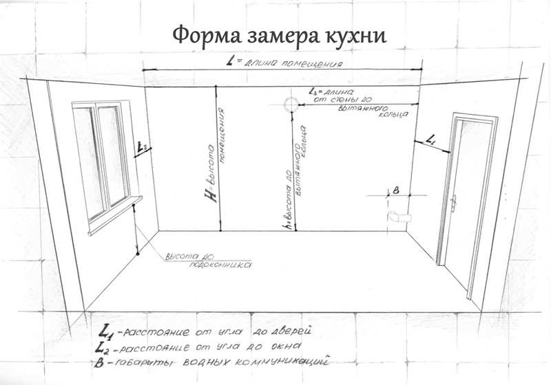 Схема замера кухни для выбора гарнитура