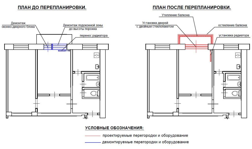 Проект перепланировки балкона в жилое помещение