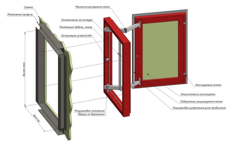 Схема сантехнического люка АлюКлик-М нажимного типа