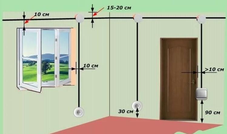 Схема электропроводки для гостиной в квартире