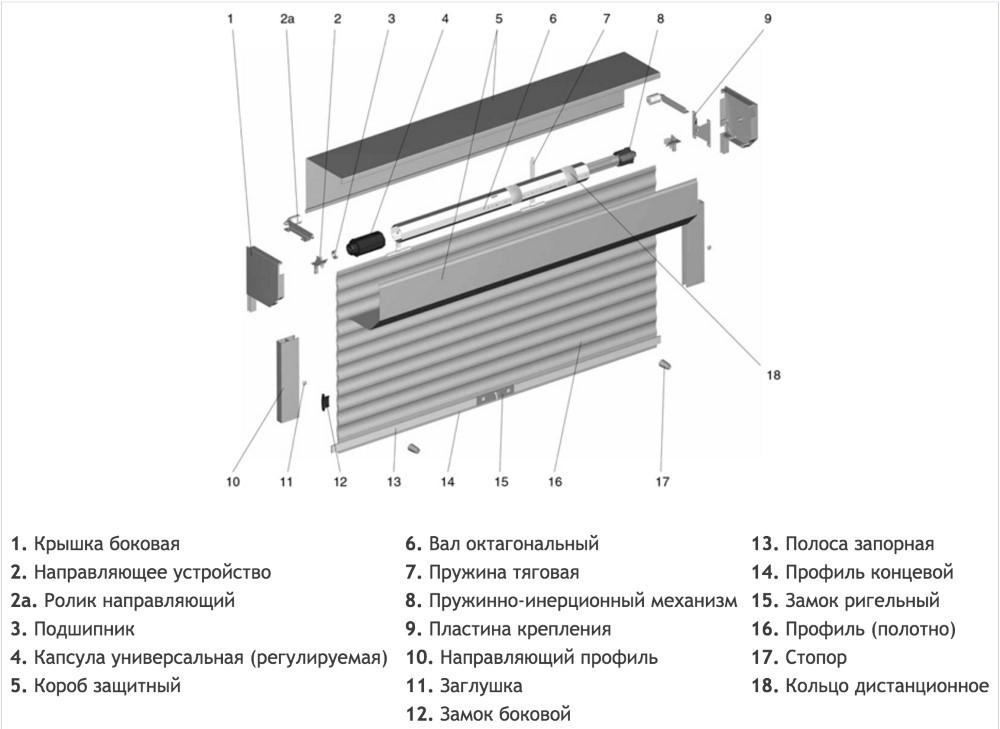 Схема рольштор с металлическими ламелями