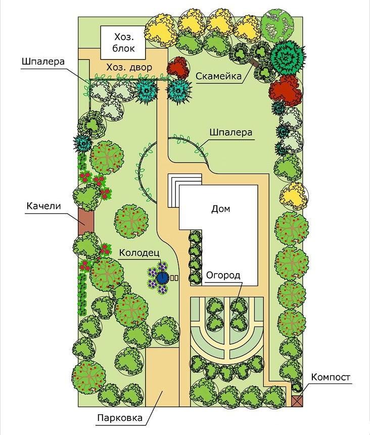 План садового участка с хозблоком и парковкой