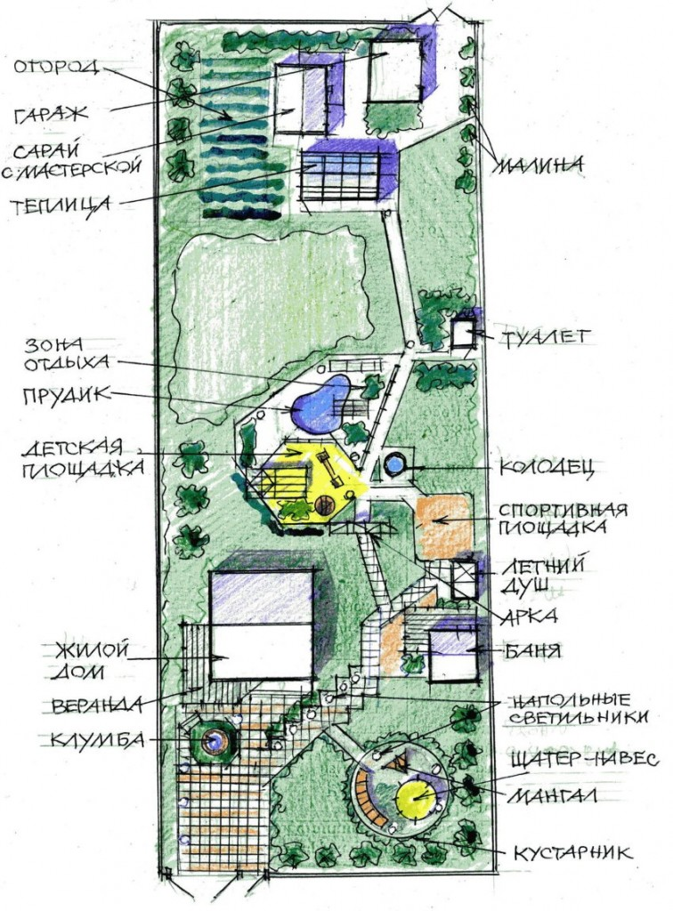 Проект застройки участка 20 соток с баней и гаражом