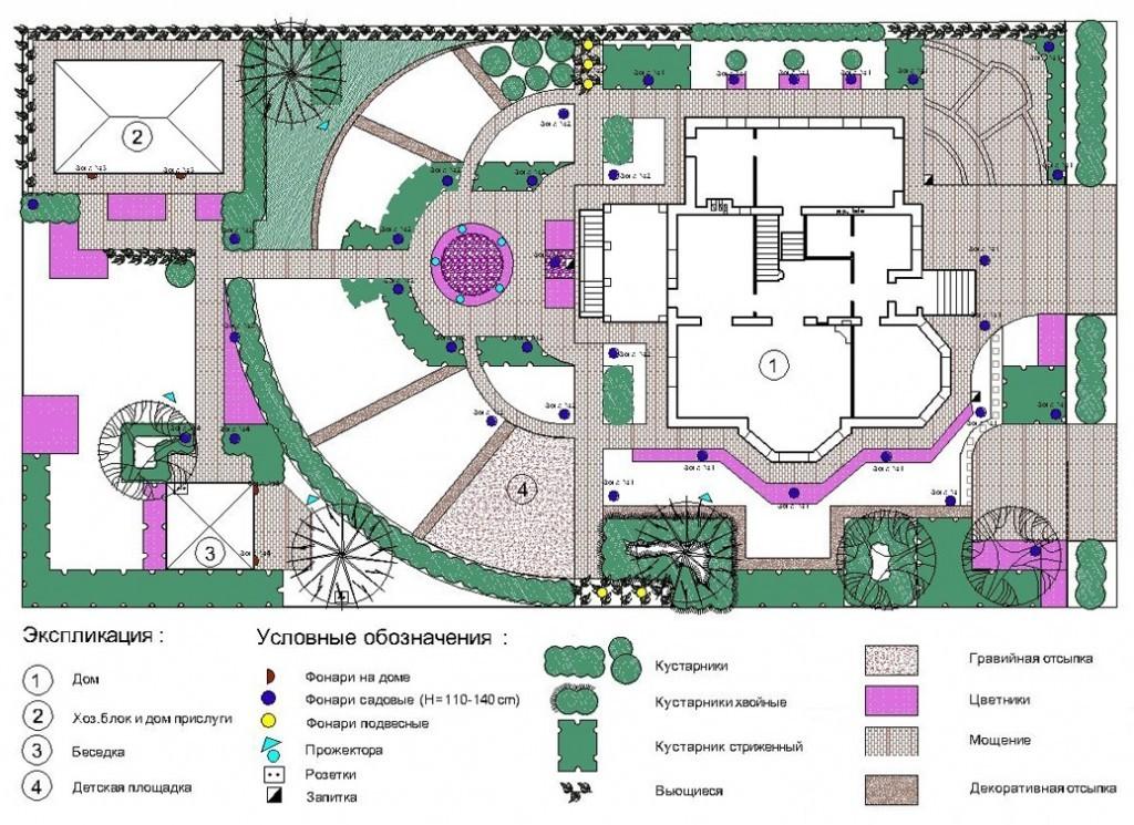 Схема освещения загородного участка