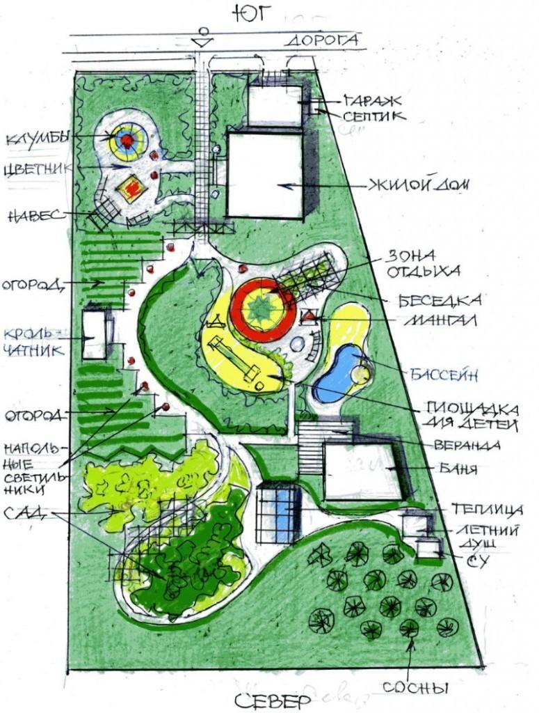 Схема застройки участка небольшой площади