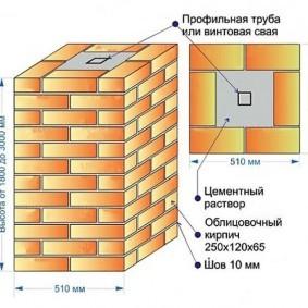 Схема кладки кирпичного столба в два кирпича