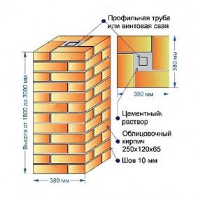 Устройство кирпичного столба в полтора кирпича
