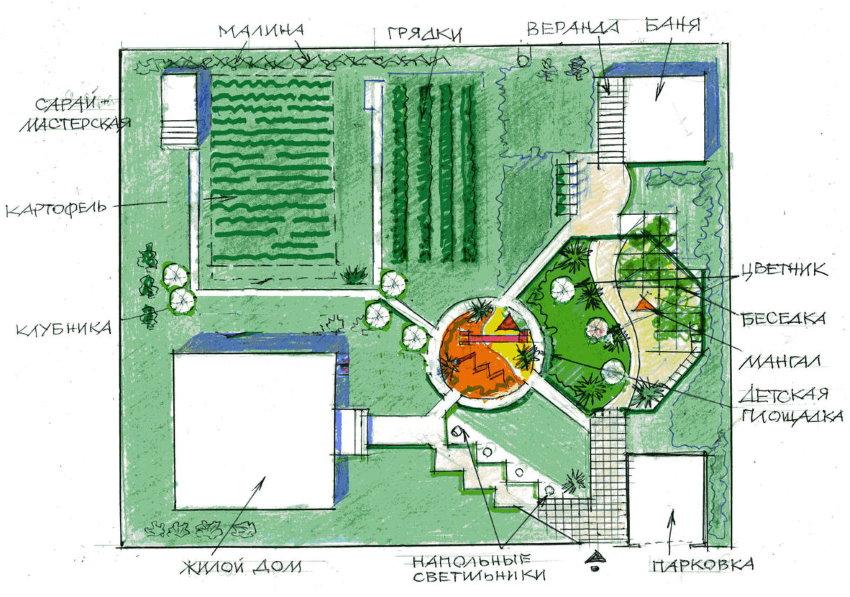 Схема садового участка в 5 соток