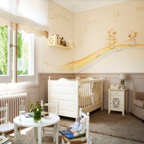 зонирование детской комнаты идеи дизайн