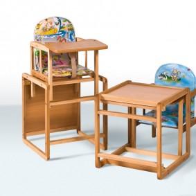 детский деревянный стульчик обзор