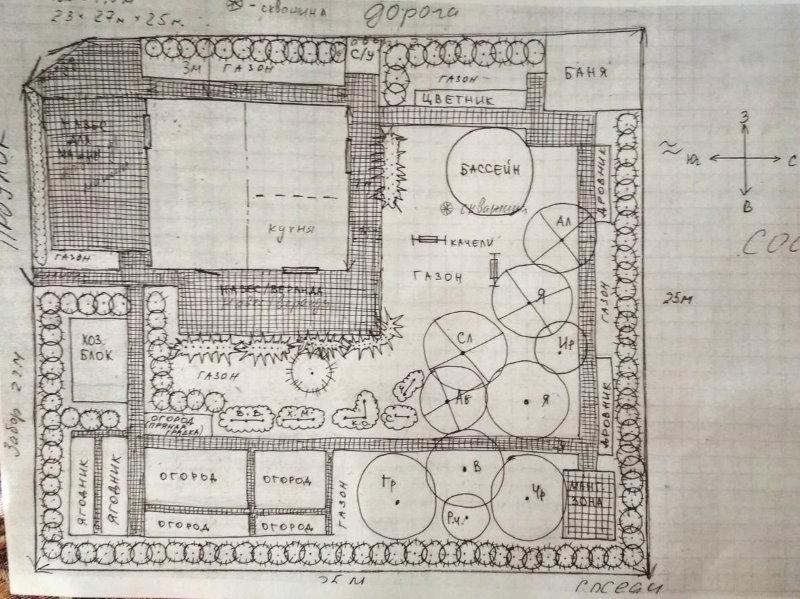 Схема планировки квадратного участка 6 соток
