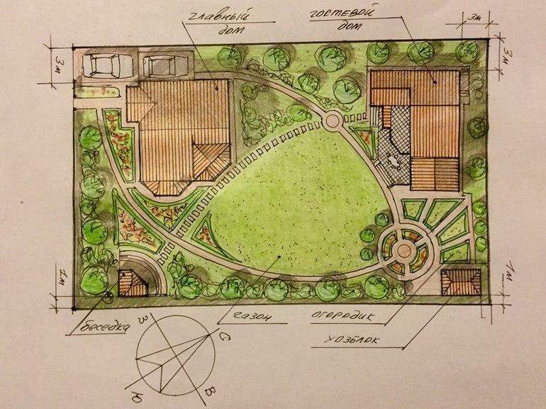 План застройки дачного участка прямоугольной формы
