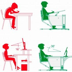 Правильная посадка ребенка за письменным столом