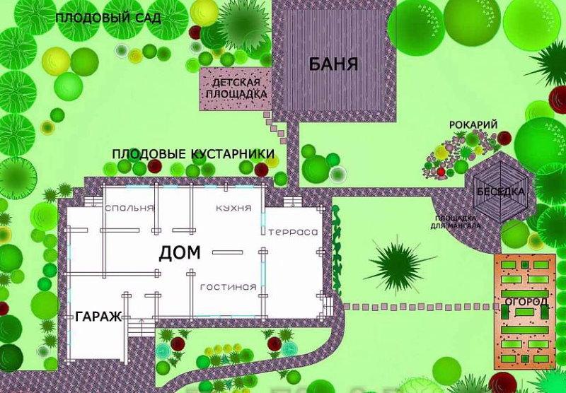 План-схема застройки дачного участка с жилым домом
