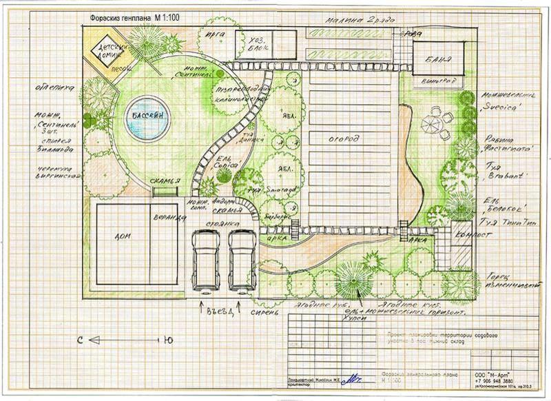 Схема загородного участка на миллиметровой бумаге